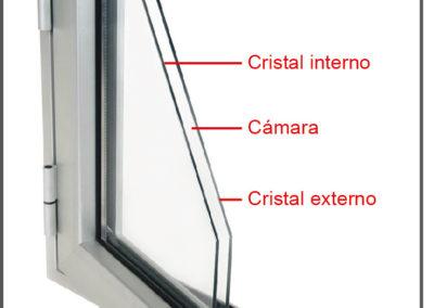 detalle_doble_cristal